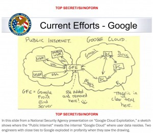 GOOGLE-CLOUD-EXP1
